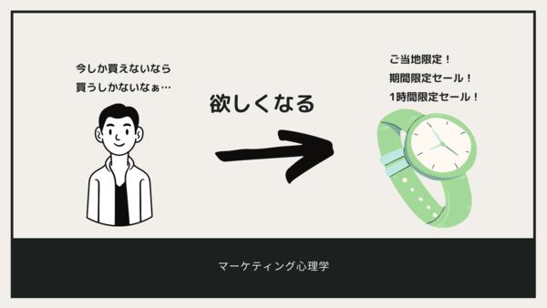 スノッブ効果が企画商品で使われている具体的な参考図