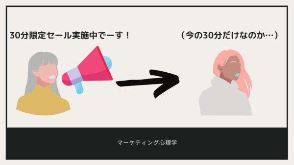 <画像>カウントダウン効果がデパートで使われている例の詳細
