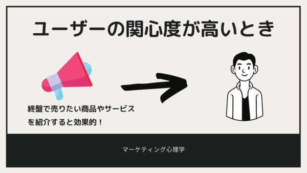 <画像>ユーザーの関心度が高い時の親近効果の使い方