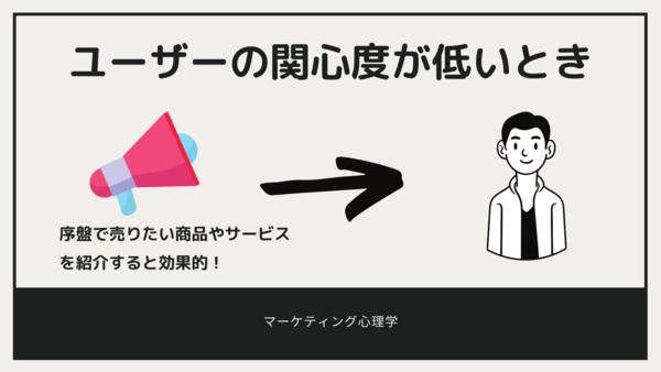 <画像>ユーザーの関心度が低い時の親近効果の使い方