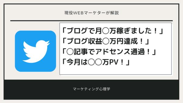 <画像>プラシーボ効果をツイッターで使う例