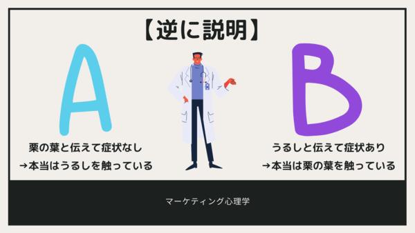 <画像>うるしの実験の詳細