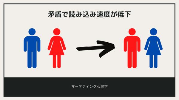 <画像>トイレで作るストループ効果の例