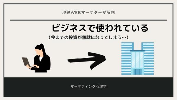 <画像>「コンコルド効果」はビジネスで使われている例の詳細