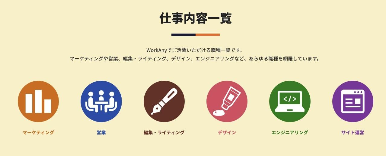 WorkAnyの案件種類